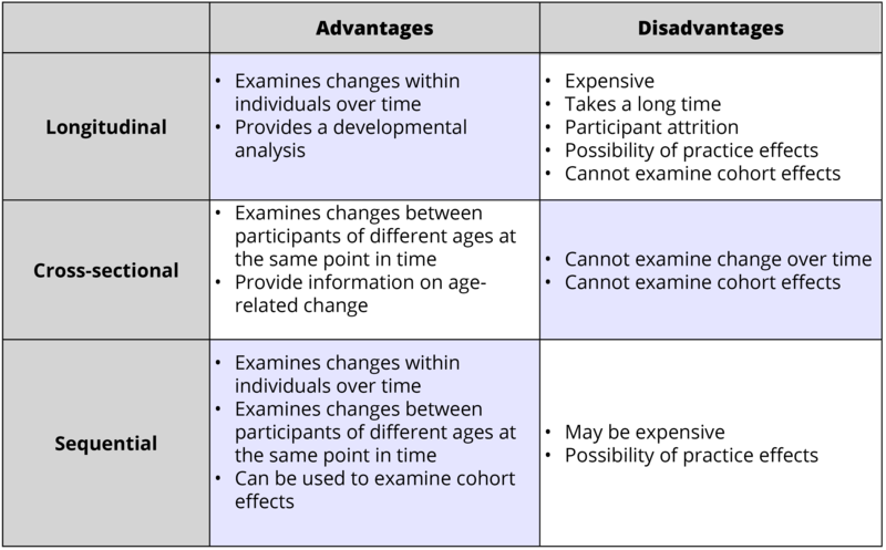 advantages and disadvantages of online exam